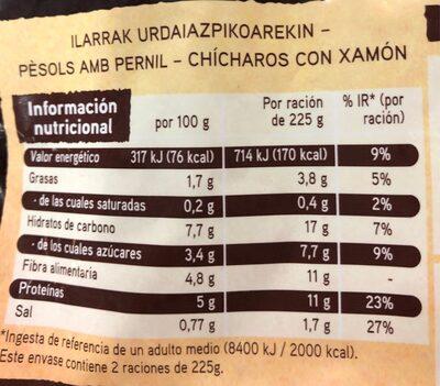 Guisantes con jamon - Voedingswaarden - fr