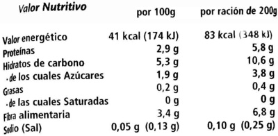Menestra de la huerta - Nutrition facts