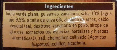 Menestra tradicional - Ingredients