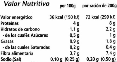 Espinacas Cortadas - Nutrition facts