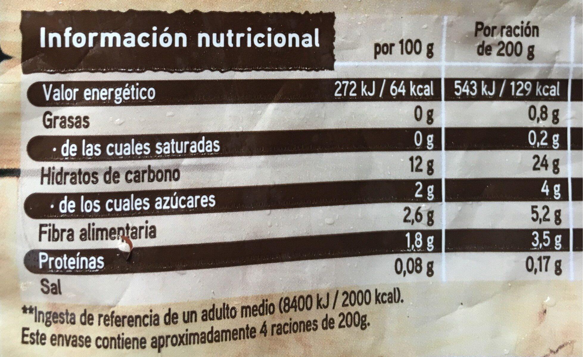 Ensaladilla - Informations nutritionnelles