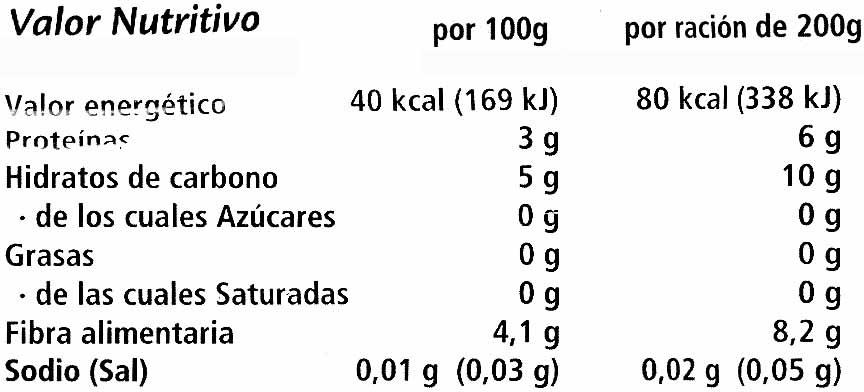 """Judías verdes planas troceadas congeladas """"Findus"""" - Nutrition facts - es"""
