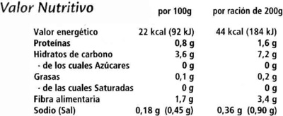"""Cardo congelado """"Findus"""" - Informació nutricional"""