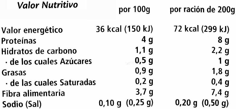 """Espinacas en hojas congeladas """"Findus"""" - Informació nutricional"""