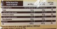 Seras con ajo y perejil - Informació nutricional