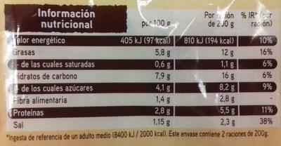 Tradicionales espinacas con pasas y piñones - Voedingswaarden - es
