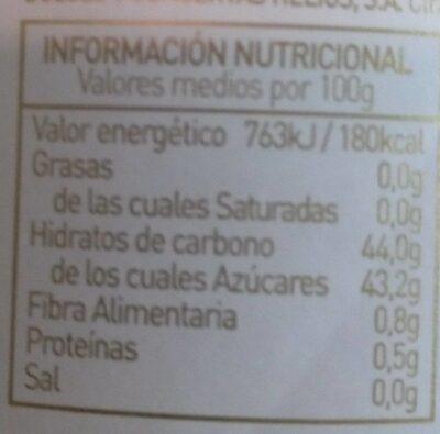 Mermelada de Melocoton - Informations nutritionnelles