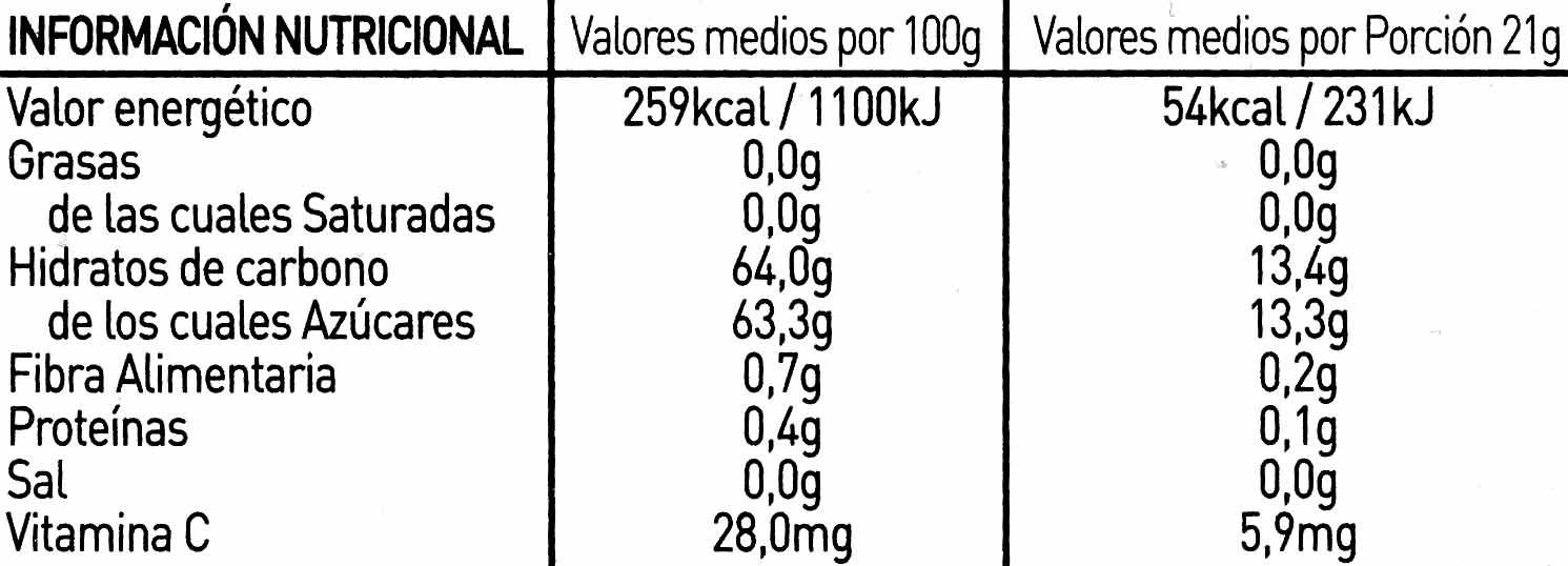 Picos de crema de melocotón - Información nutricional