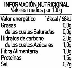 Brotes germinados - Información nutricional