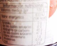 Mermelada extra arándanos - Informations nutritionnelles