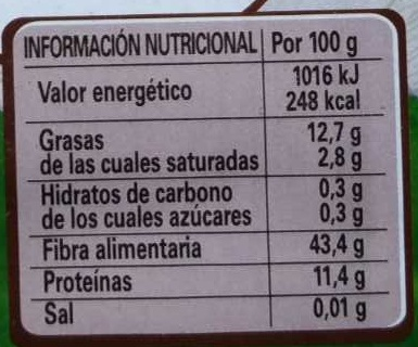 Café molido mezcla natural y torrefacto - Nutrition facts - es