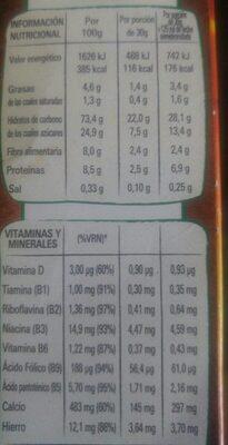 Chocapic Original - Informació nutricional