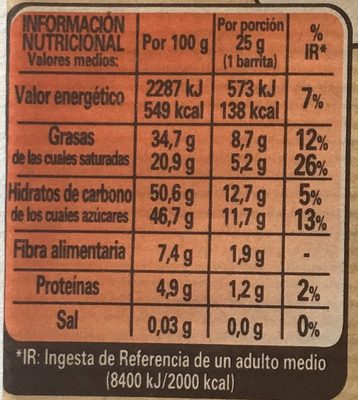 Chocolate negro para repostería - Voedingswaarden