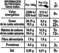 Chocolate negro sin gluten - Nutrition facts - es