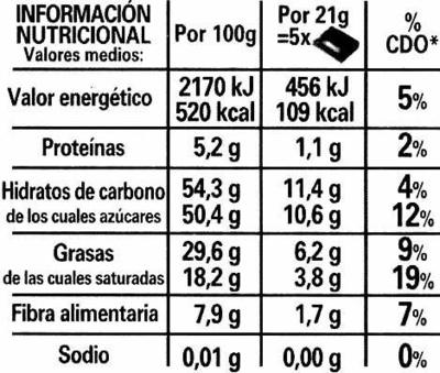 Tableta de chocolate negro 49% cacao - Nutrition facts