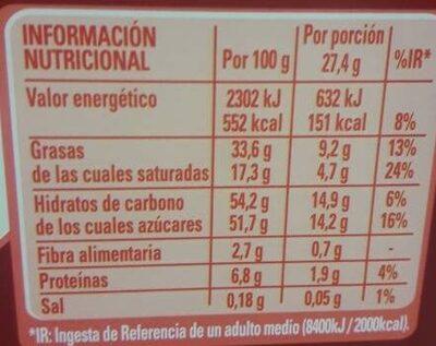Bombones Caja Roja - Informació nutricional - es