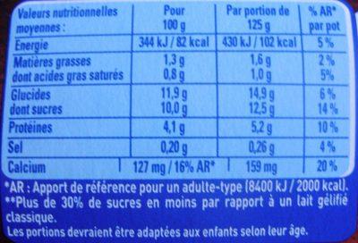 Ferme & Fondant Chocolat - Informations nutritionnelles