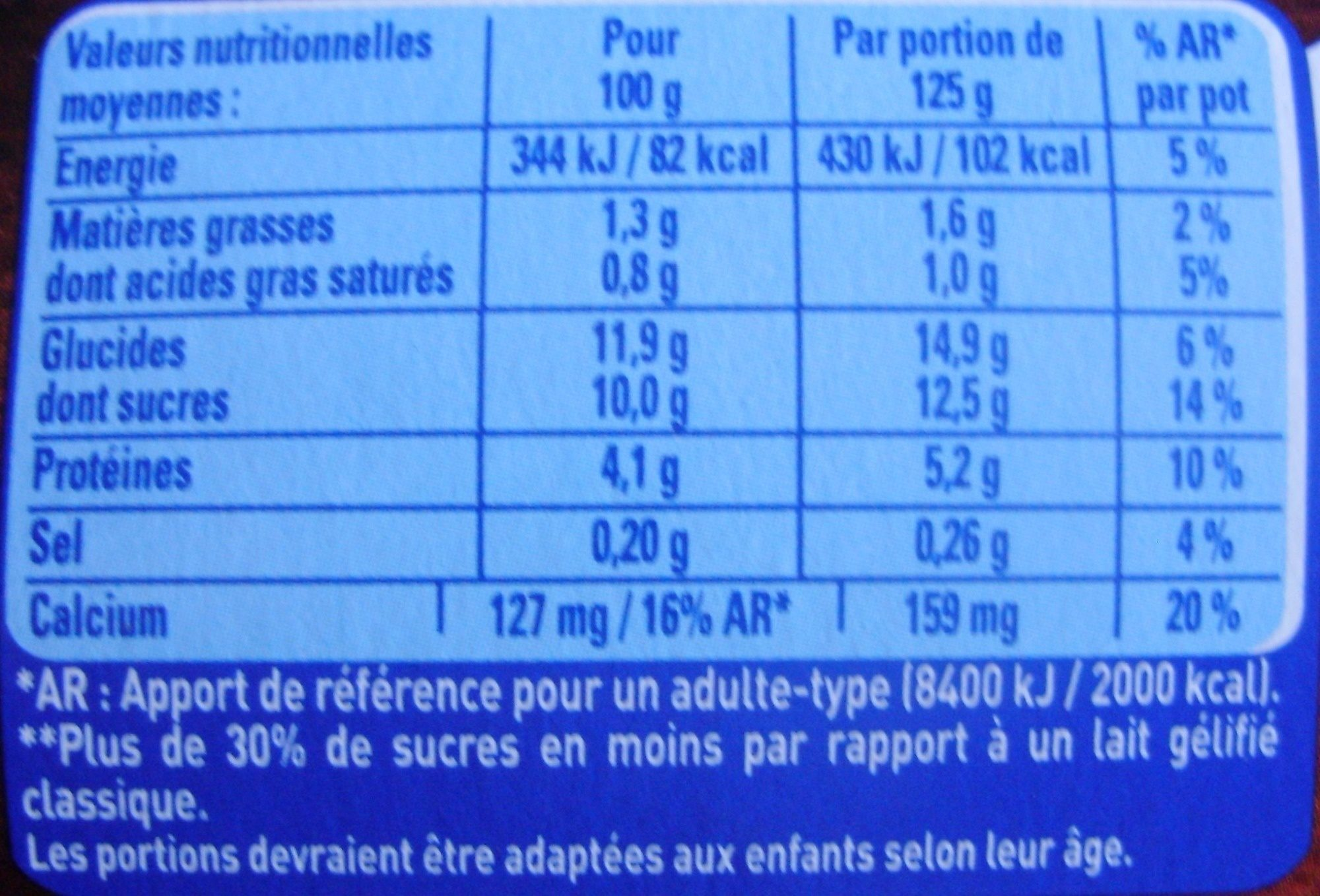 Ferme & Fondant Chocolat - Voedingswaarden