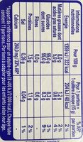 NESTLE Lait Concentré Sucré lait entier 2 tubes de 170g - Valori nutrizionali - fr
