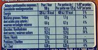 Ferme et fondant caramel - Informations nutritionnelles - fr