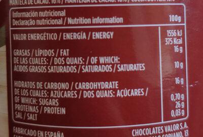 Cacao puro 0% - Voedingswaarden