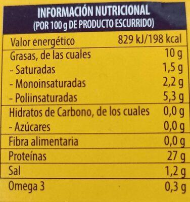 Atun en aceite de girasol - Información nutricional - es