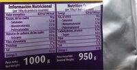 Trozos de Atún Claro - Información nutricional