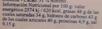 Bombones de chocolate - Informations nutritionnelles