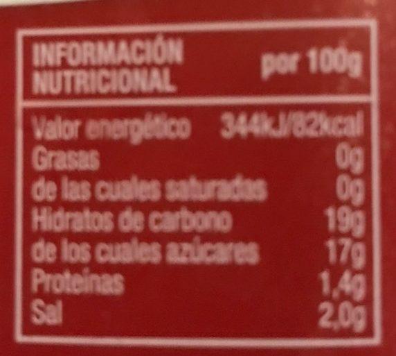 Ketchup sin gluten - Voedigswaarden