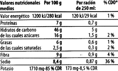 Sopa doce verduras - Nutrition facts
