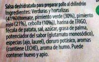 Pollo al chilindrón - Ingredients - es