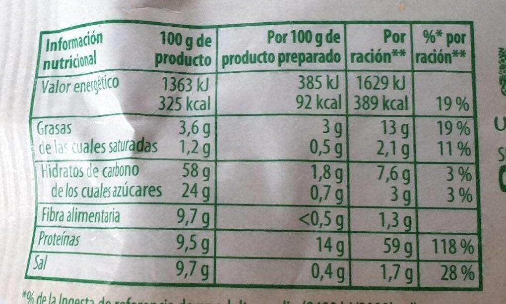 Pollo al chilindrón - Nutrition facts - es