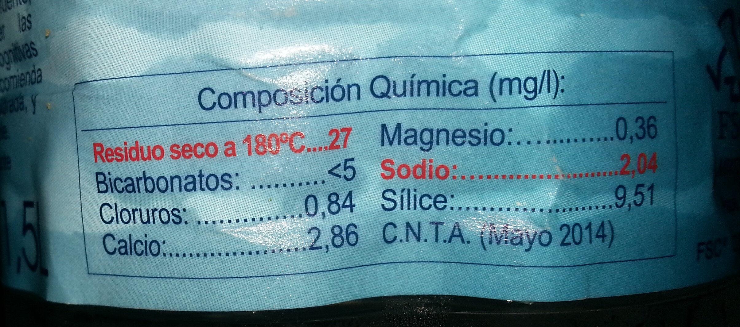 Agua mineral - Informació nutricional