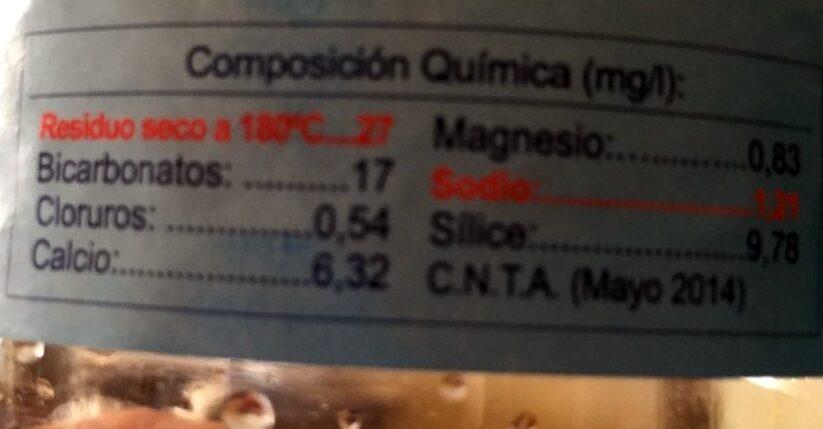 Agua mineral natural - Informació nutricional - es