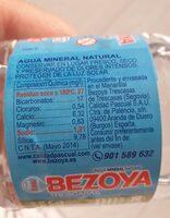 Agua mineral natural de mineralización muy débil tapón sport - Información nutricional