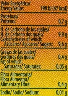 Zumo de naranja y soja - Informació nutricional