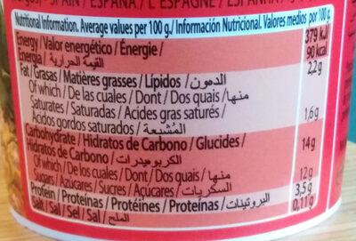 Yogurt Pascual Pineapple - Informations nutritionnelles - en