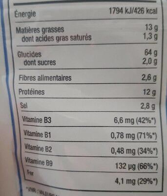 Croutons au pesto pain ciabatta - Informazioni nutrizionali - fr