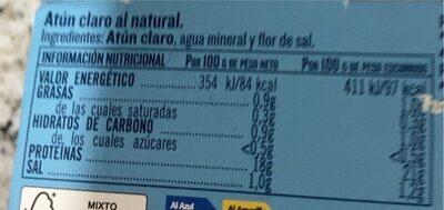 Atún claro - Información nutricional
