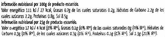 "Alcaparras ""Fragata"" - Nutrition facts"
