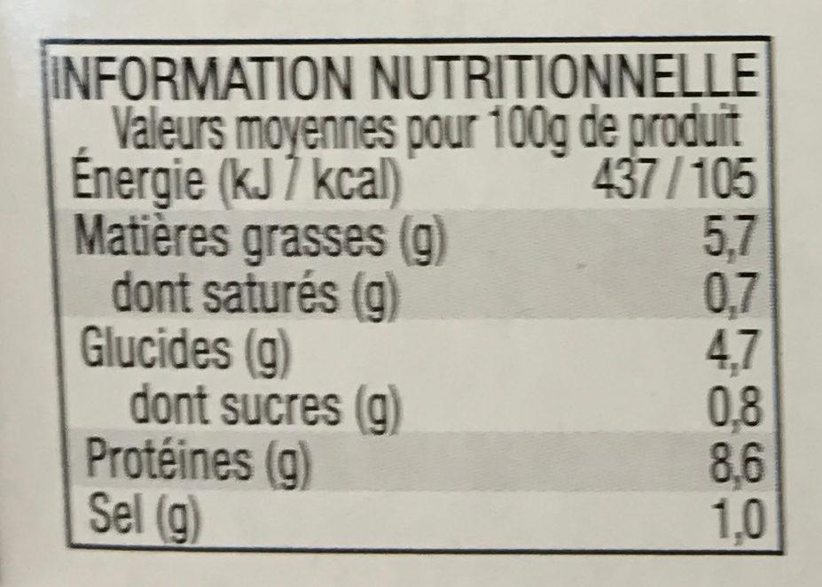 Salade de Thon Méditerranée - Voedingswaarden - fr