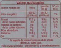 Sardinillas picantes en aceite de girasol - Voedingswaarden - es