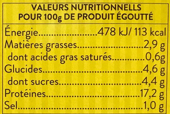 Thon (émietté) à la sauce tomate - Informations nutritionnelles - fr