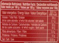 Turron de Jijona - Nutrition facts