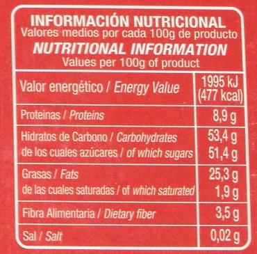 Turron de Alicante - Información nutricional