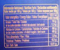 Figuritas Mazapan - Nutrition facts - es