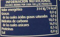 Melocotón en almíbar - Información nutricional