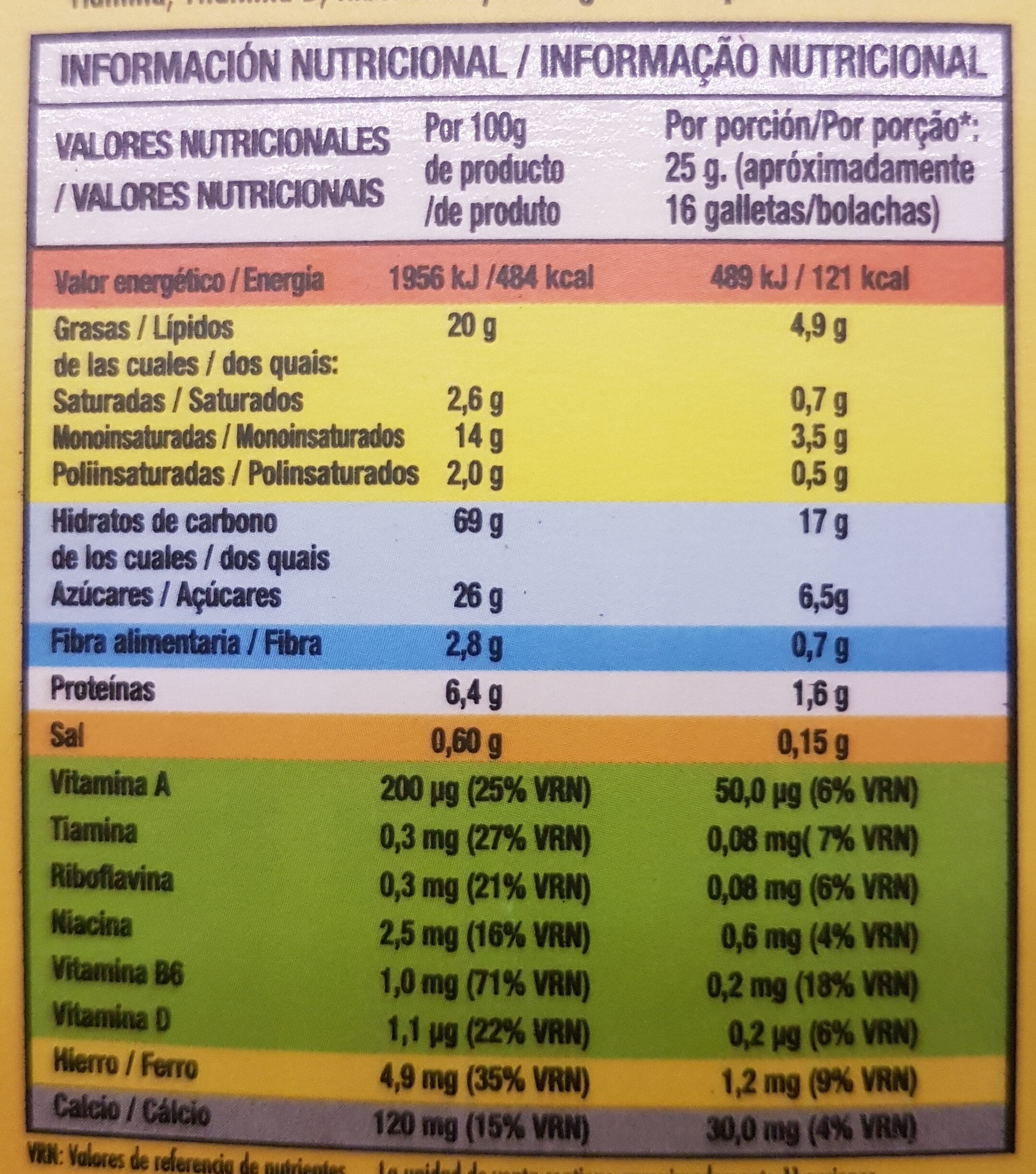 Minis - Nutrition facts