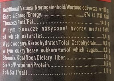 Oliwki Czarne Krojone - Nutrition facts - pl