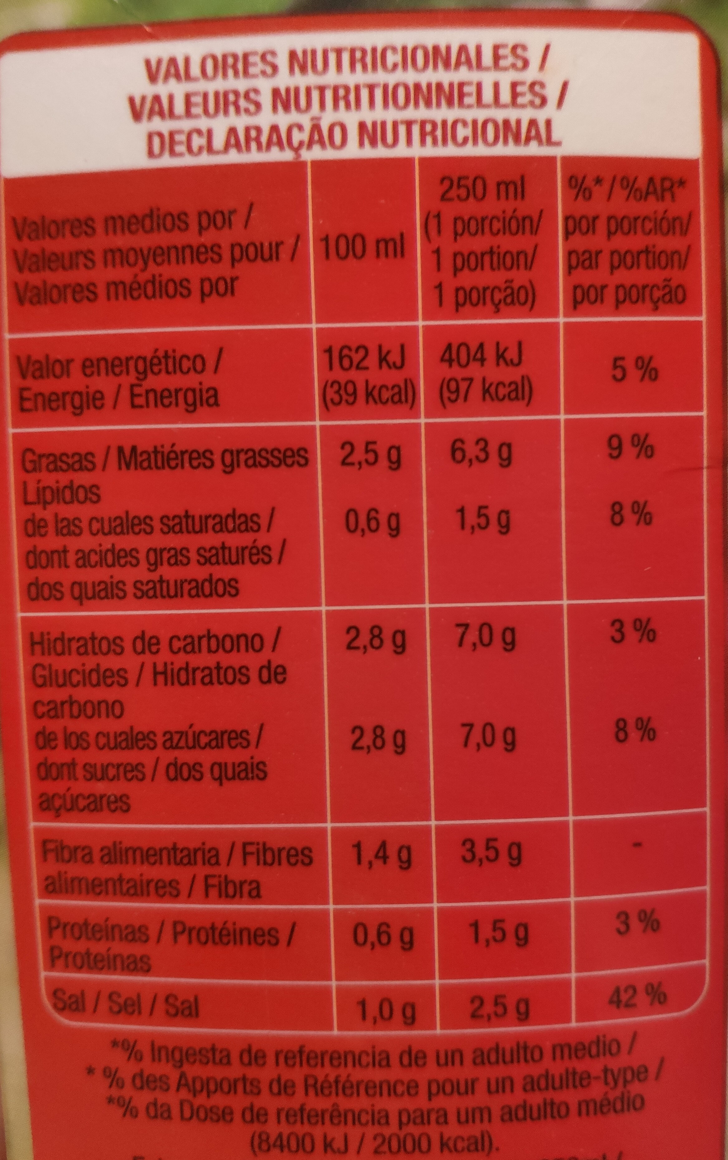 Gazpacho - Información nutricional - fr